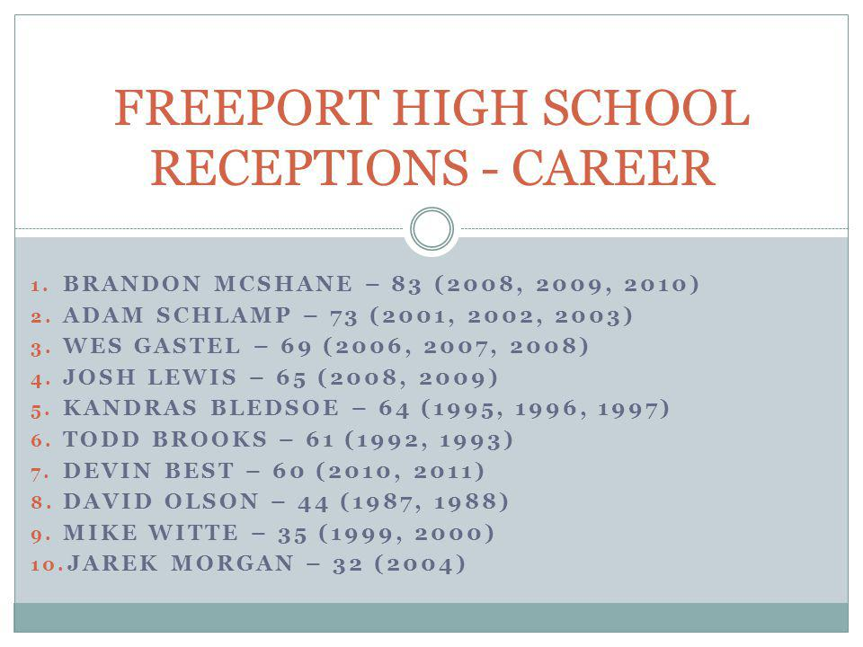 FREEPORT HIGH SCHOOL RECEPTIONS - CAREER