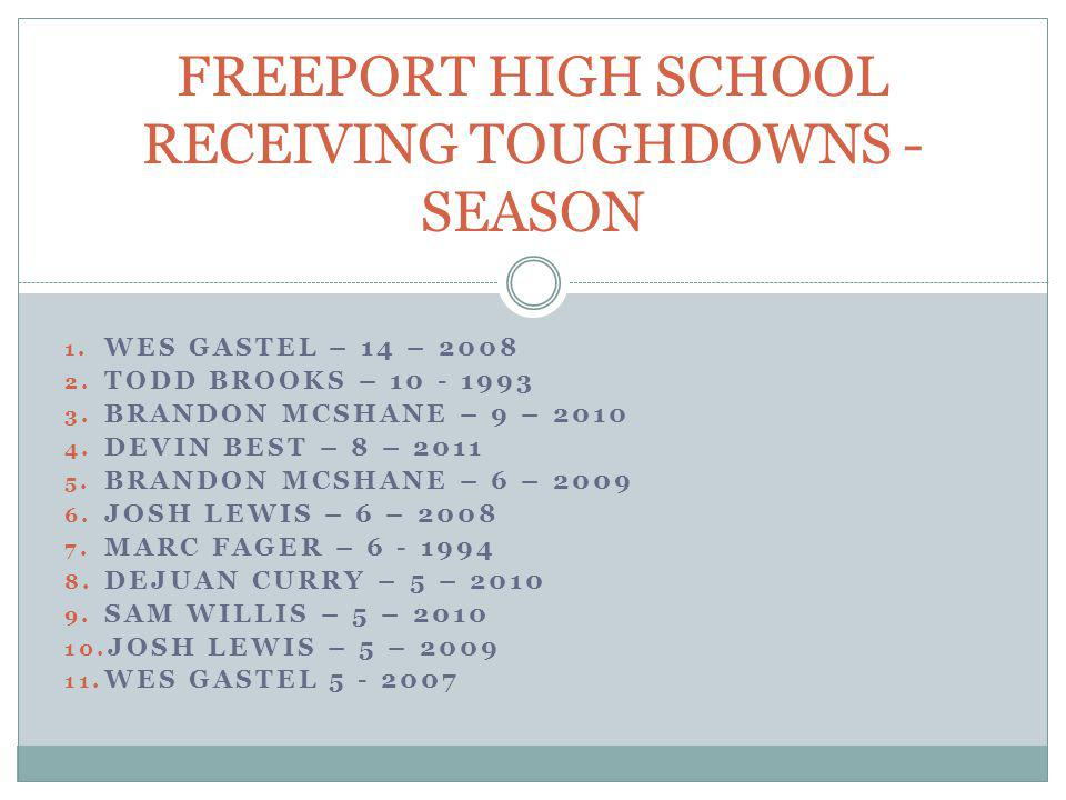 FREEPORT HIGH SCHOOL RECEIVING TOUGHDOWNS - SEASON