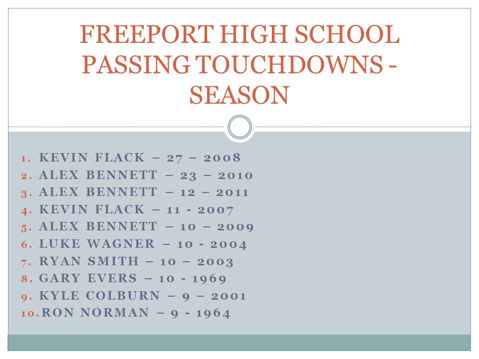 FREEPORT HIGH SCHOOL PASSING TOUCHDOWNS - SEASON