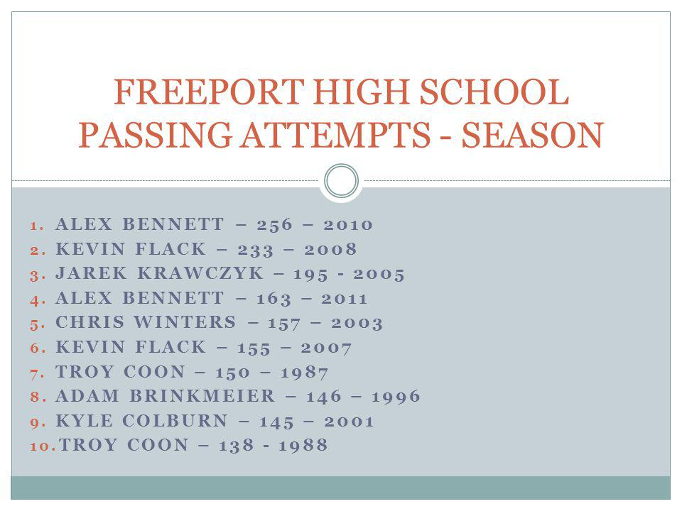 FREEPORT HIGH SCHOOL PASSING ATTEMPTS - SEASON