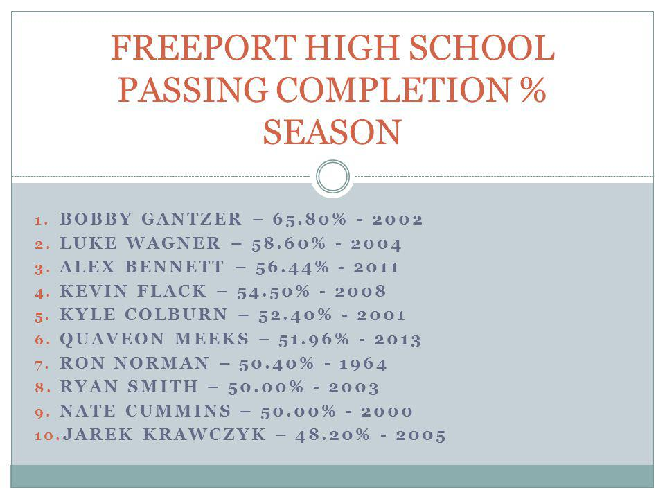 FREEPORT HIGH SCHOOL PASSING COMPLETION % SEASON
