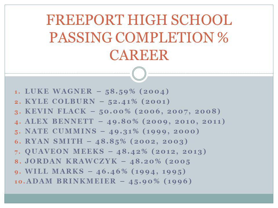 FREEPORT HIGH SCHOOL PASSING COMPLETION % CAREER