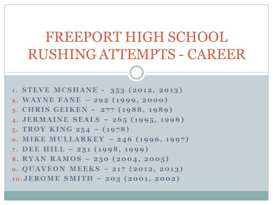 FREEPORT HIGH SCHOOL RUSHING ATTEMPTS - CAREER