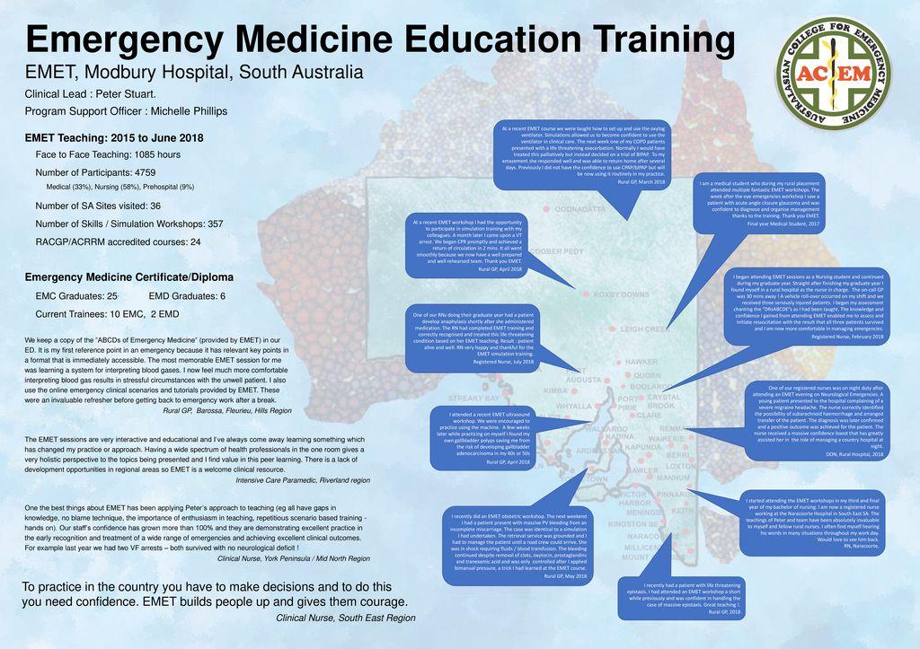 Emergency Medicine Education Training - ppt download