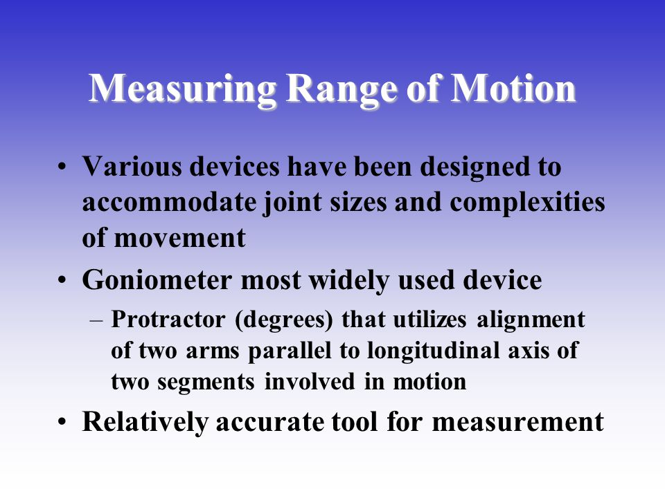 Measuring Range of Motion