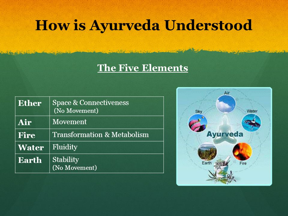 How is Ayurveda Understood