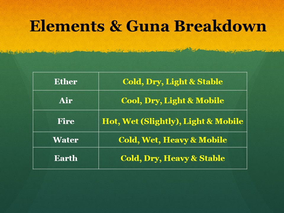 Elements & Guna Breakdown