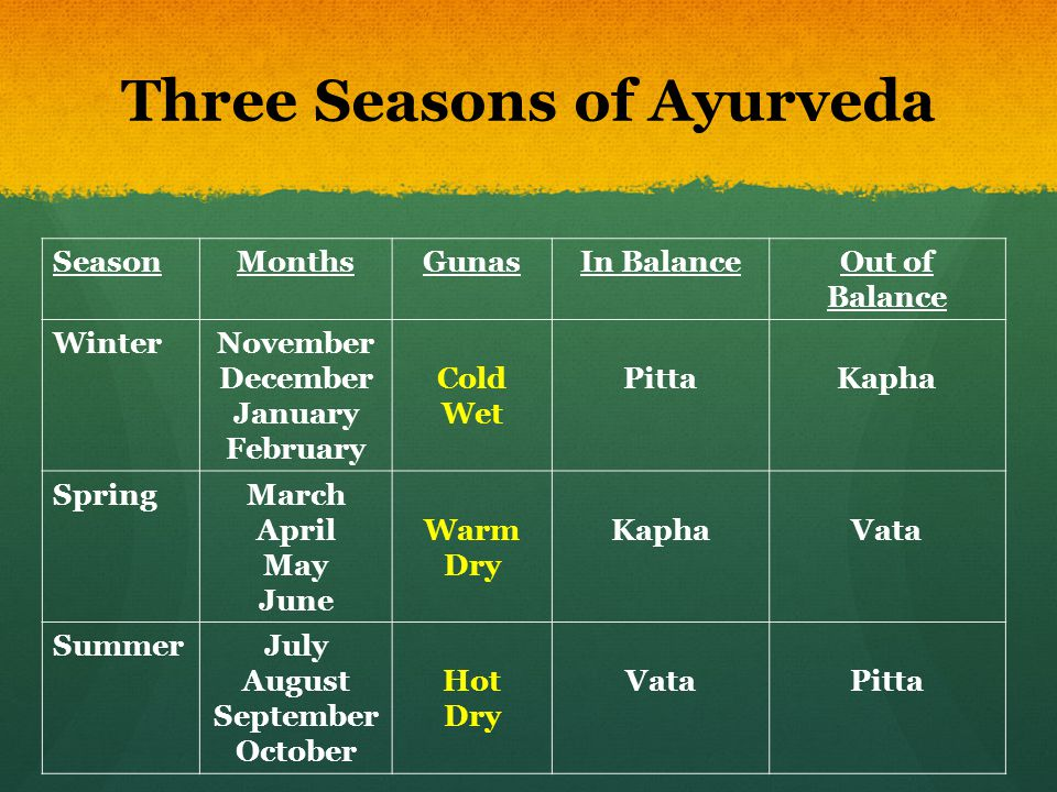 Three Seasons of Ayurveda