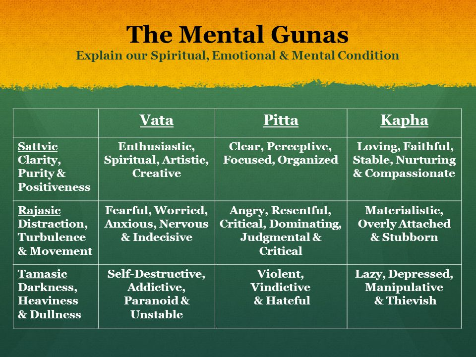 The Mental Gunas Explain our Spiritual, Emotional & Mental Condition