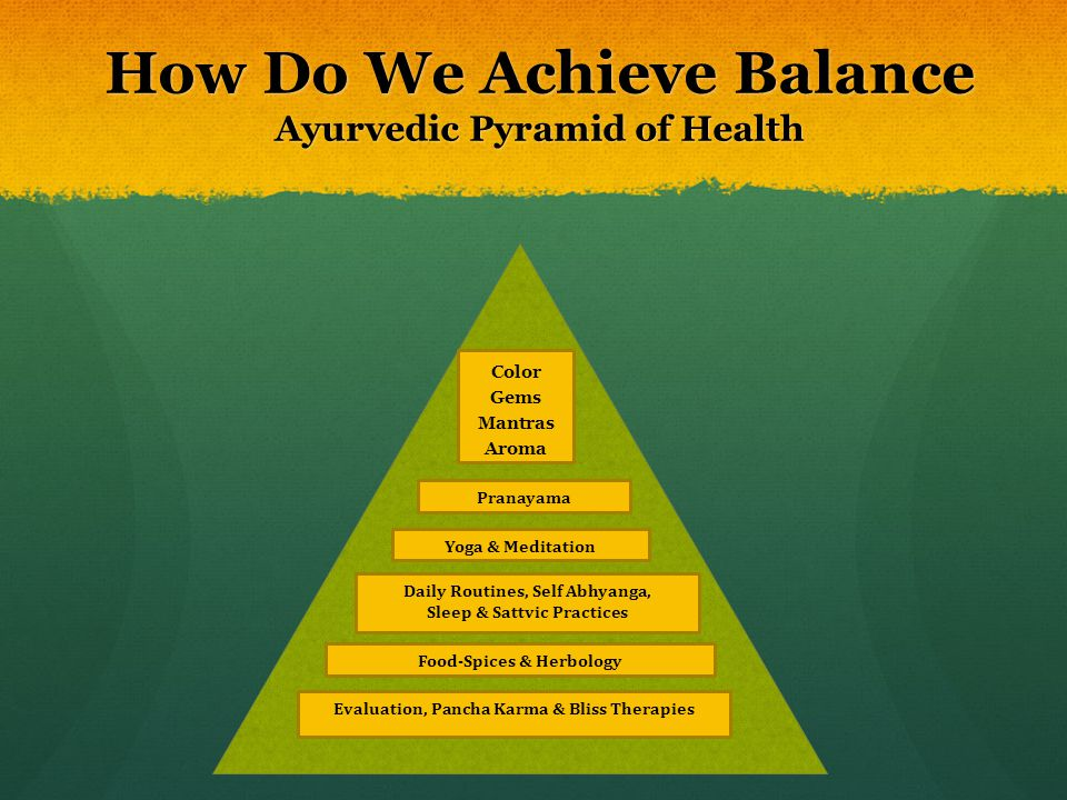 How Do We Achieve Balance Ayurvedic Pyramid of Health