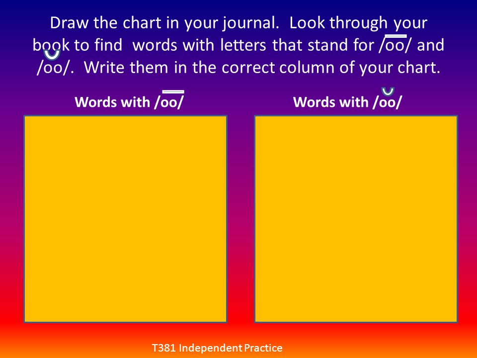 Draw the chart in your journal