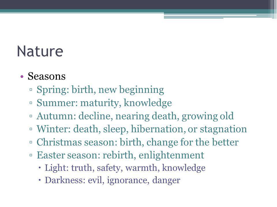 Symbolism In Literature Ppt Video Online Download