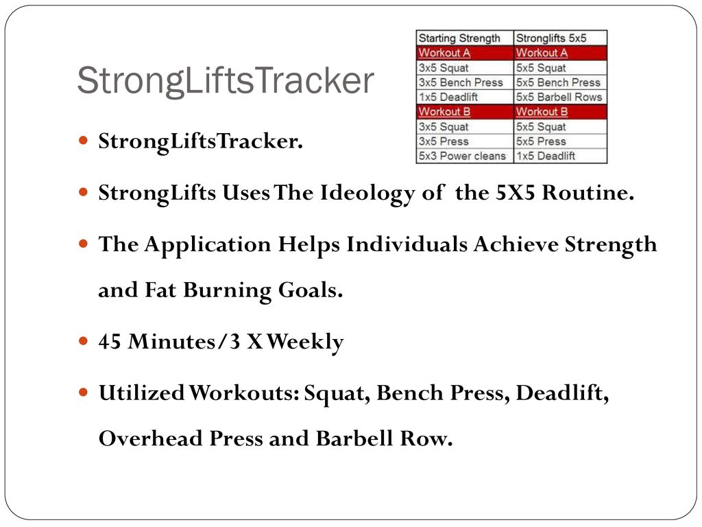 StrongLiftsTracker For A Personal Trainer - ppt download
