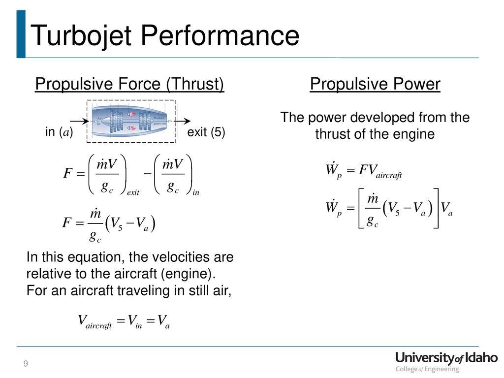 Jet Aircraft Propulsion Ppt Download