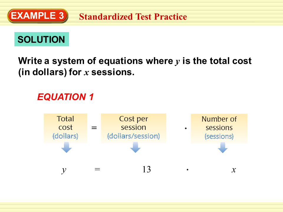 EXAMPLE 3 Standardized Test Practice. SOLUTION. Write a system of equations where y is the total cost (in dollars) for x sessions.