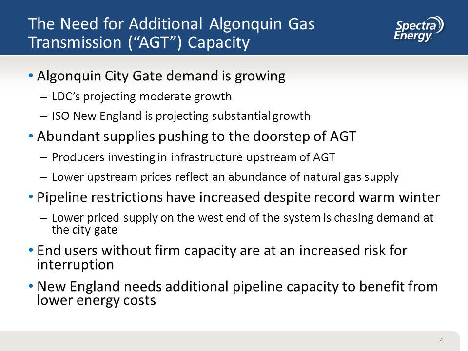 The Need for Additional Algonquin Gas Transmission ( AGT ) Capacity
