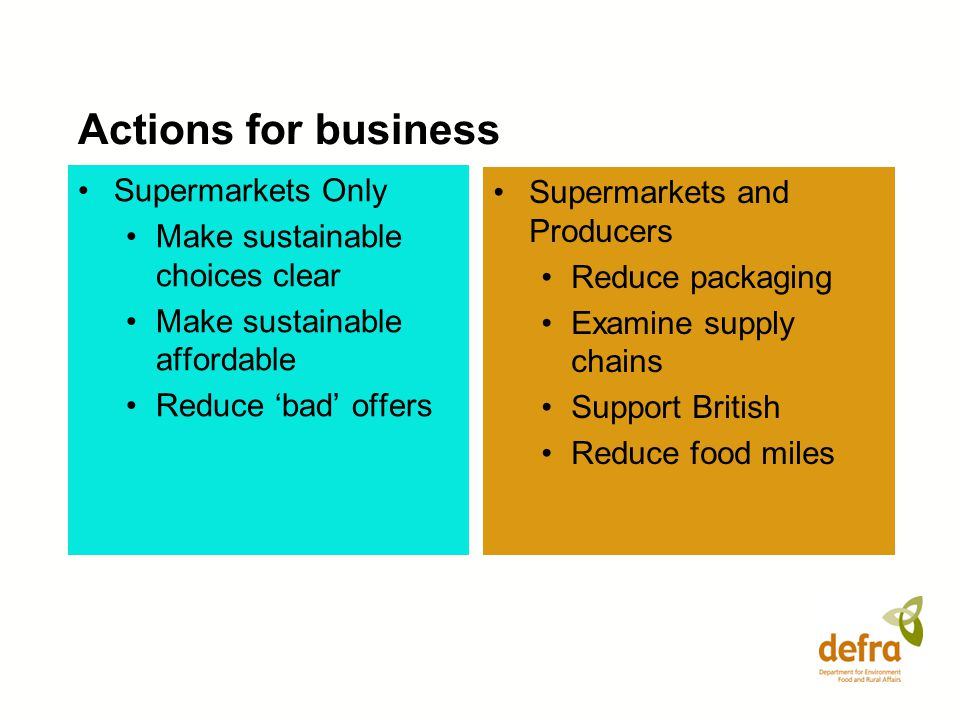 Actions for business Supermarkets Only Supermarkets and Producers