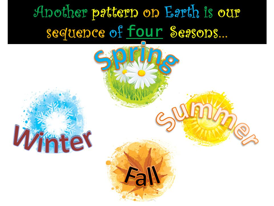 Another pattern on Earth is our sequence of Seasons…