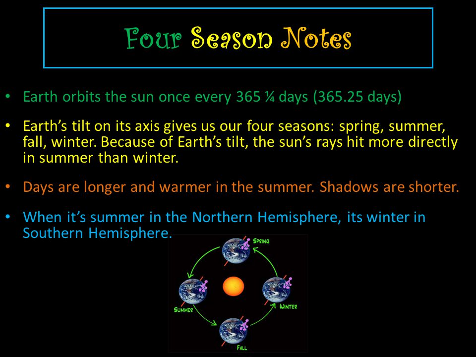 Four Season Notes Earth orbits the sun once every 365 ¼ days (365.25 days)