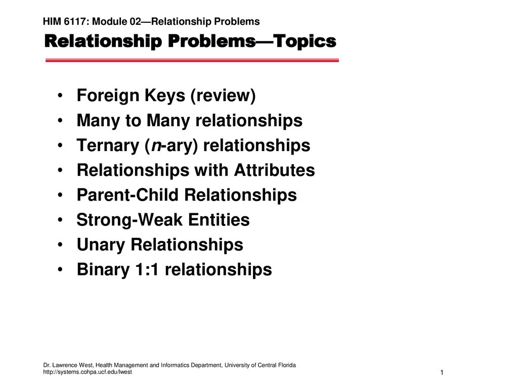 Topics on relationships