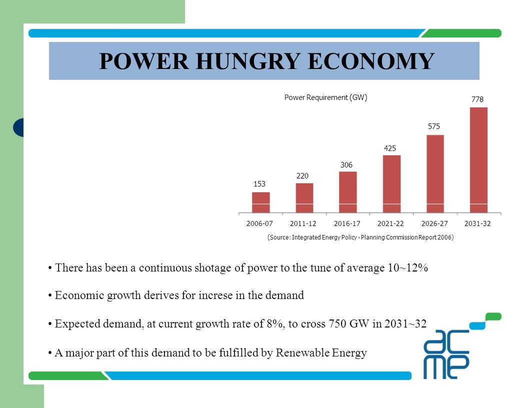 POWER HUNGRY ECONOMY Power Requirement (GW) 425. 306. 220. 778. 575. 153. 2006-07. 2011-12.