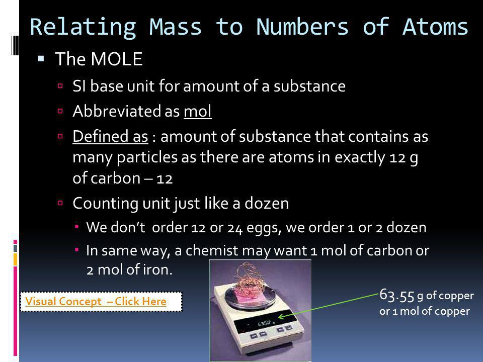 Relating Mass to Numbers of Atoms