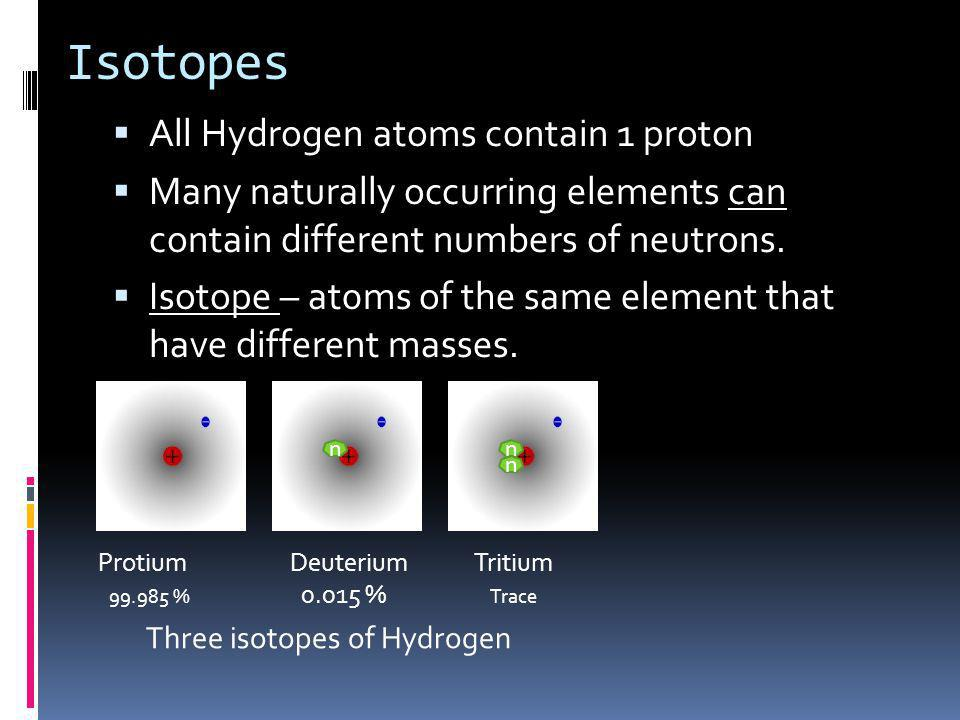 Isotopes All Hydrogen atoms contain 1 proton