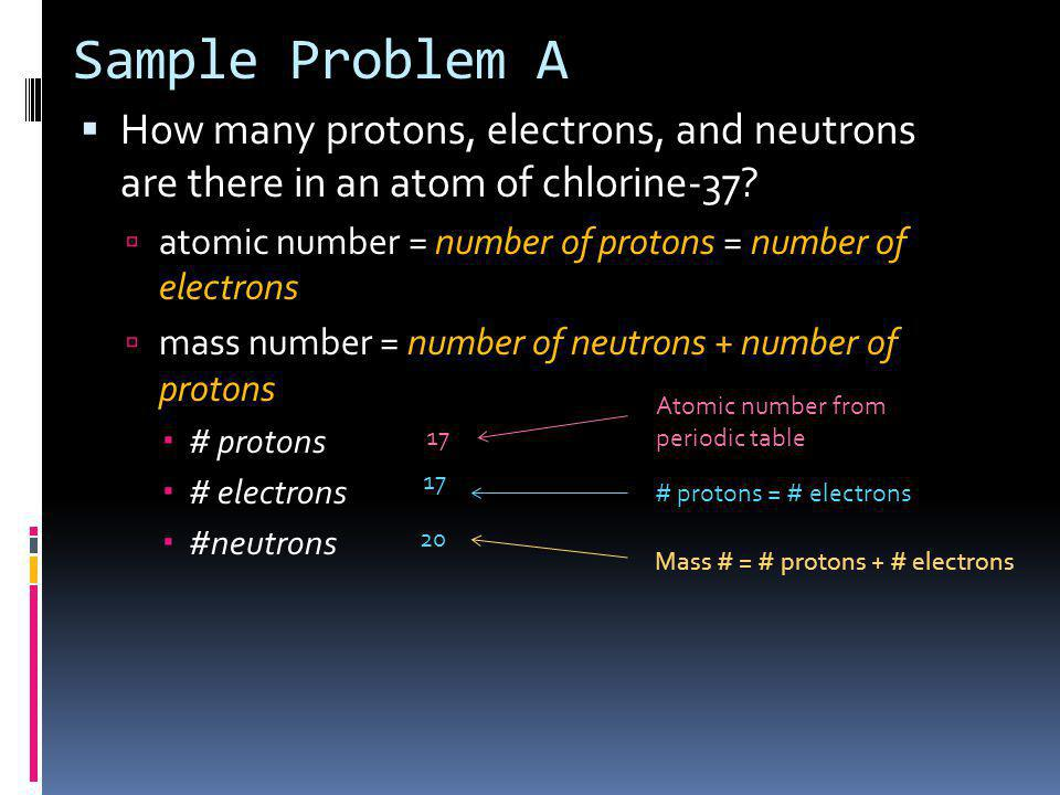 Sample Problem A How many protons, electrons, and neutrons are there in an atom of chlorine-37