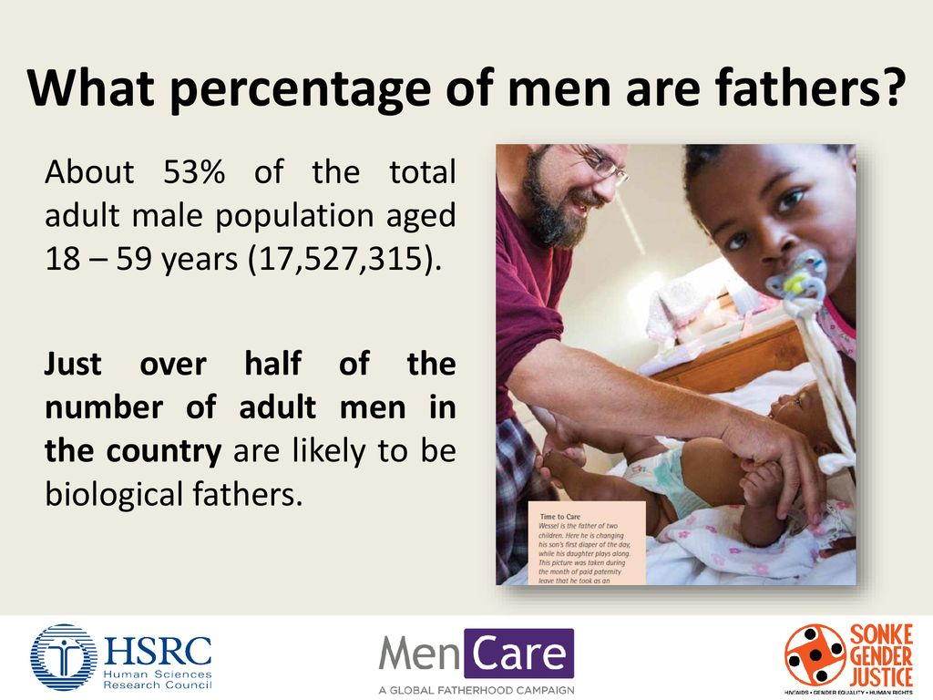 This is the first State of South Africa's Fathers report
