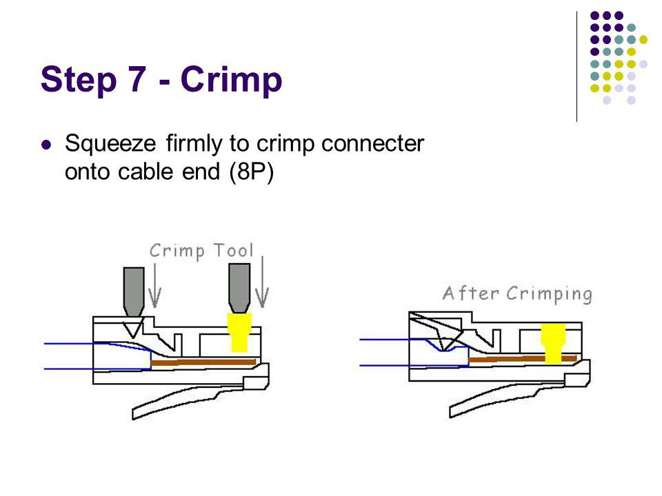 Step 7 - Crimp Squeeze firmly to crimp connecter onto cable end (8P)
