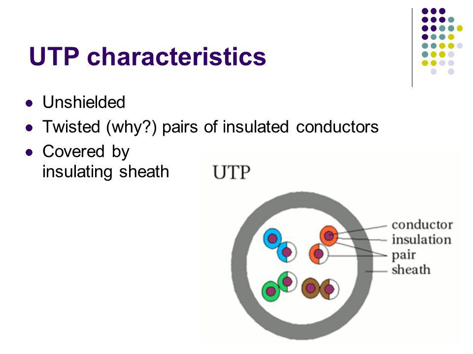 UTP characteristics Unshielded