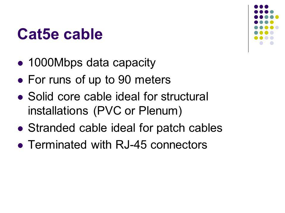 Cat5e cable 1000Mbps data capacity For runs of up to 90 meters
