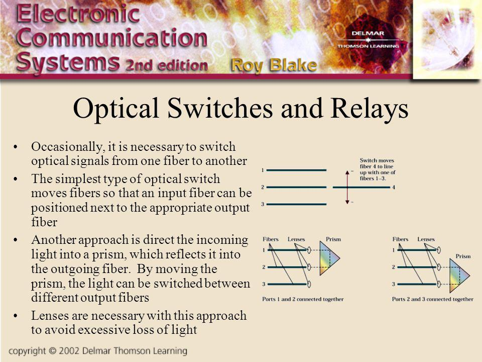 Optical Switches and Relays