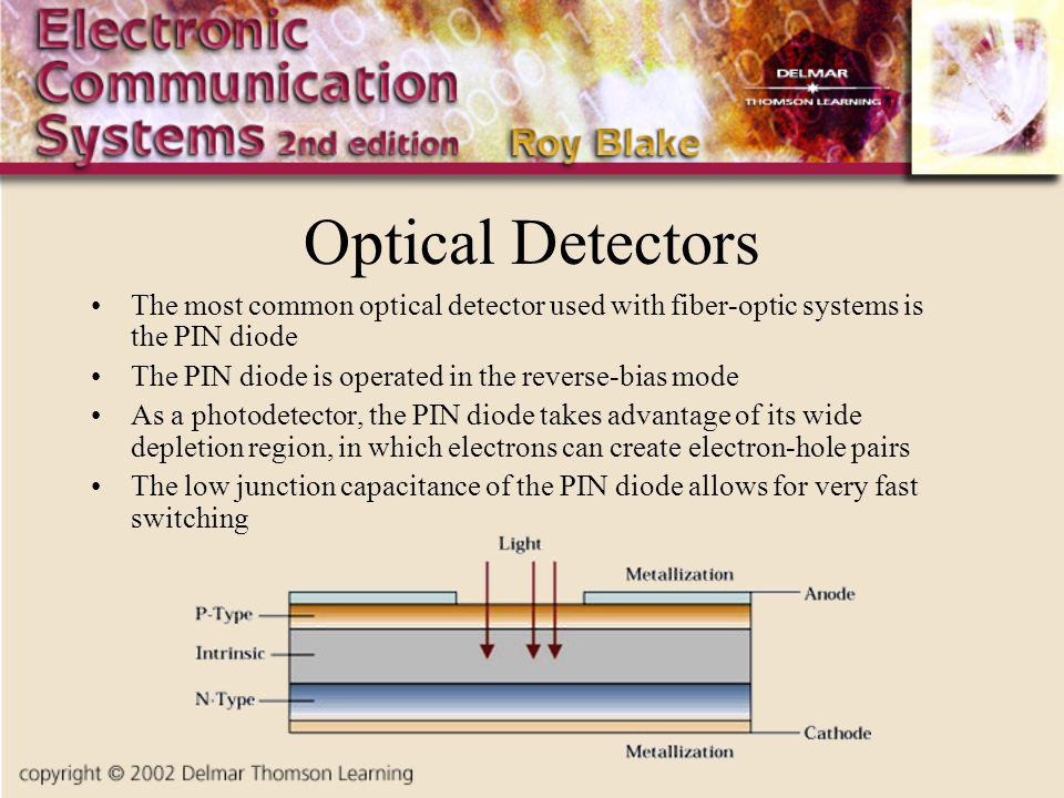Optical Detectors The most common optical detector used with fiber-optic systems is the PIN diode.