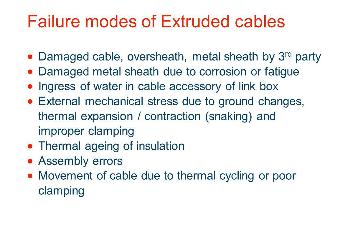 Failure modes of Extruded cables