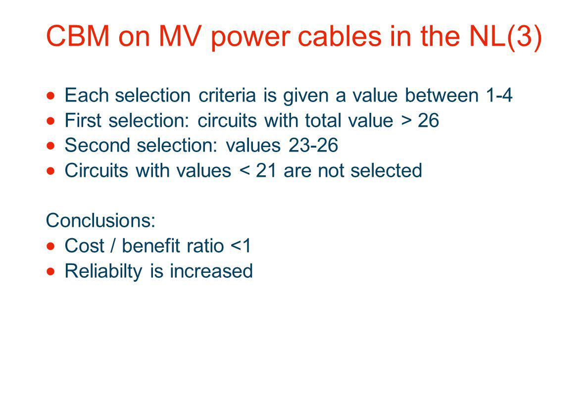 CBM on MV power cables in the NL(3)