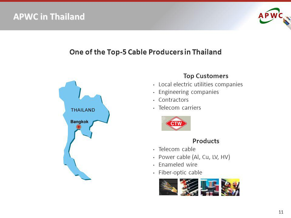 One of the Top-5 Cable Producers in Thailand