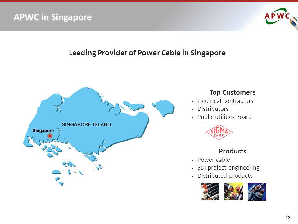 Leading Provider of Power Cable in Singapore
