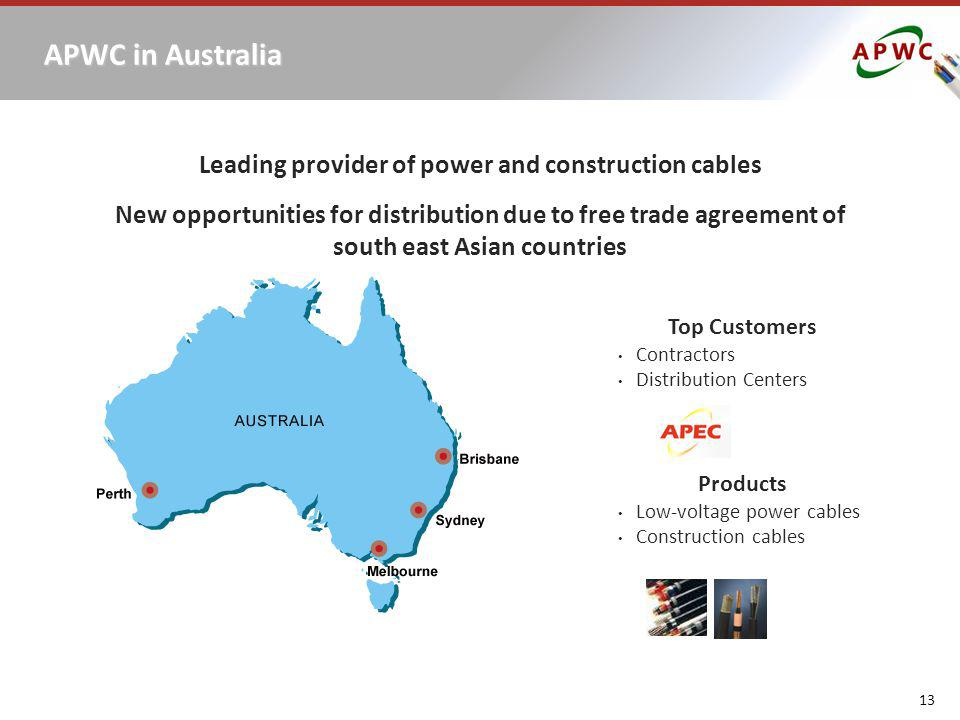 APWC in Australia Leading provider of power and construction cables