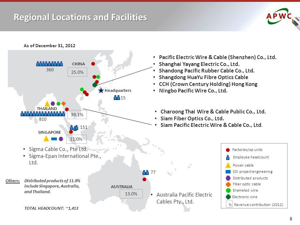 Regional Locations and Facilities