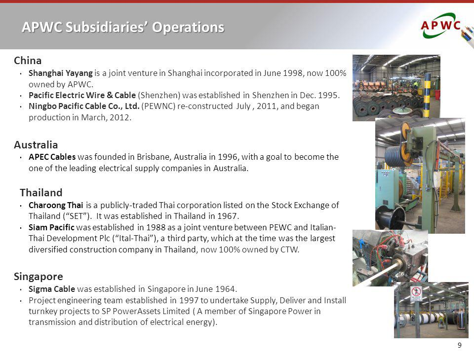 APWC Subsidiaries' Operations