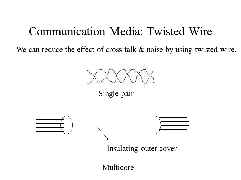 Communication Media: Twisted Wire