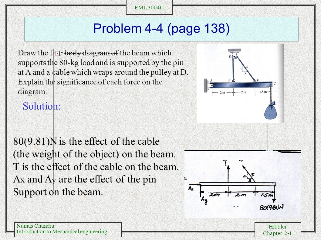Problem 4-4 (page 138) Solution: 80(9.81)N is the effect of the cable