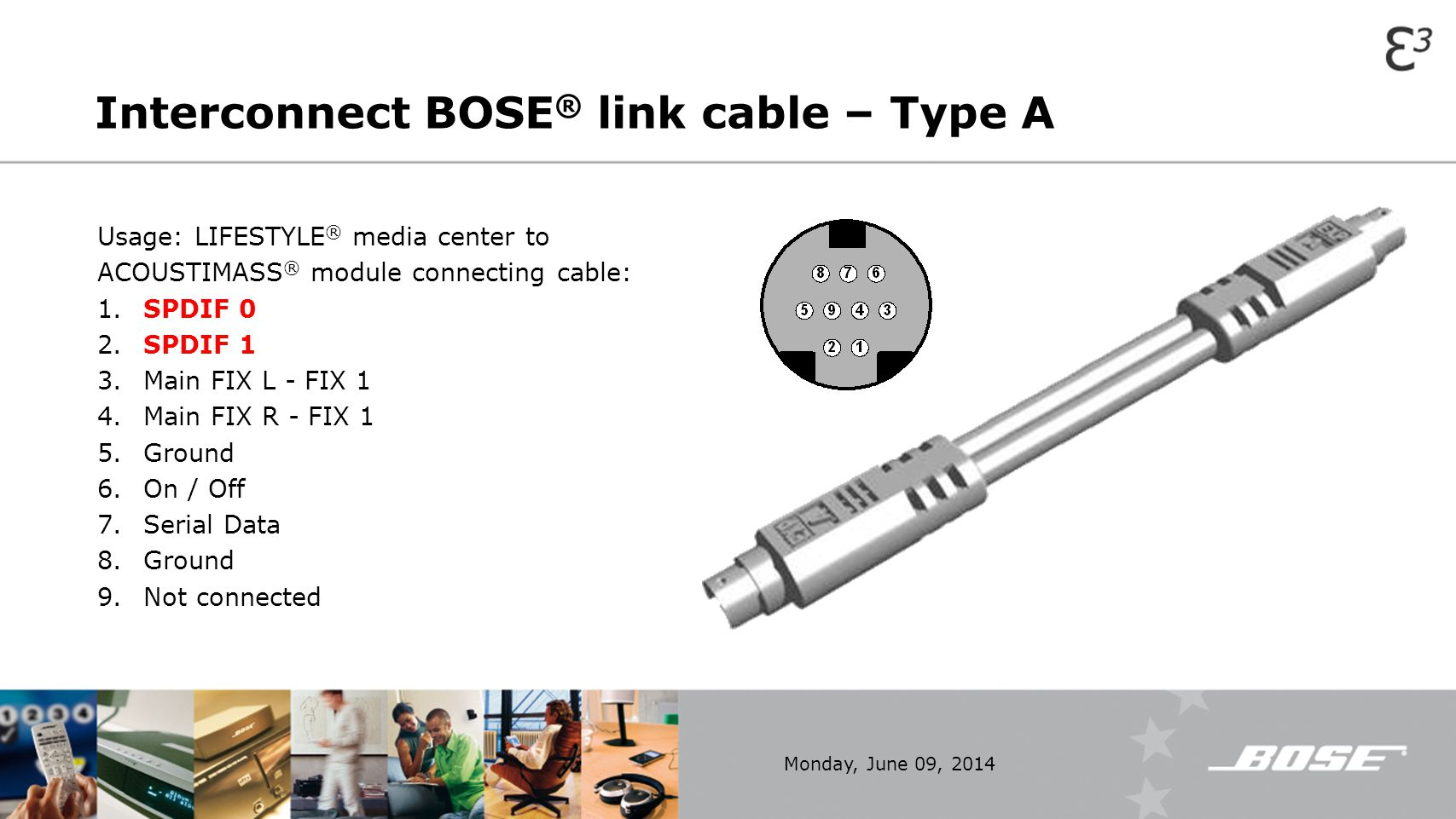 Bose Link Music Throughout Your Home Ppt Video Online Download Lifestyle 18 Wiring Diagram Interconnect Cable Type A
