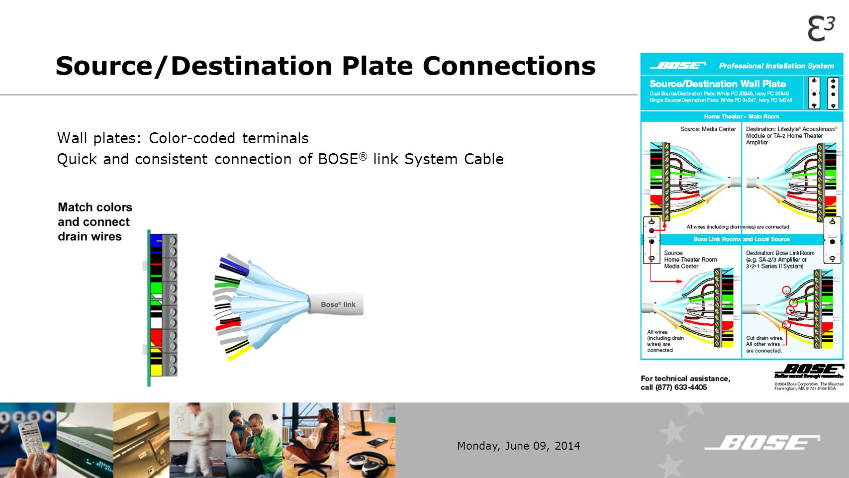 Bose Link Music Throughout Your Home Ppt Video Online Download Theater Wiring Guide For 7 2 25 Source Destination Plate Connections