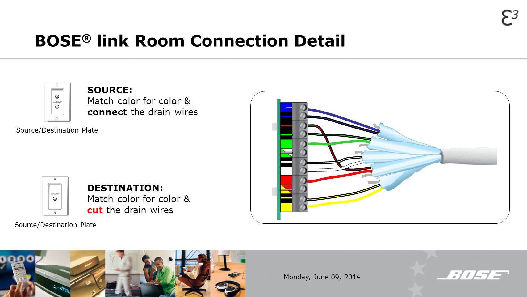 9 Pin Bose Wiring Diagram Electrical House 15 Vga Xlr Cable Panion Dual Link Rh Plasmapen Co Plug Usb To