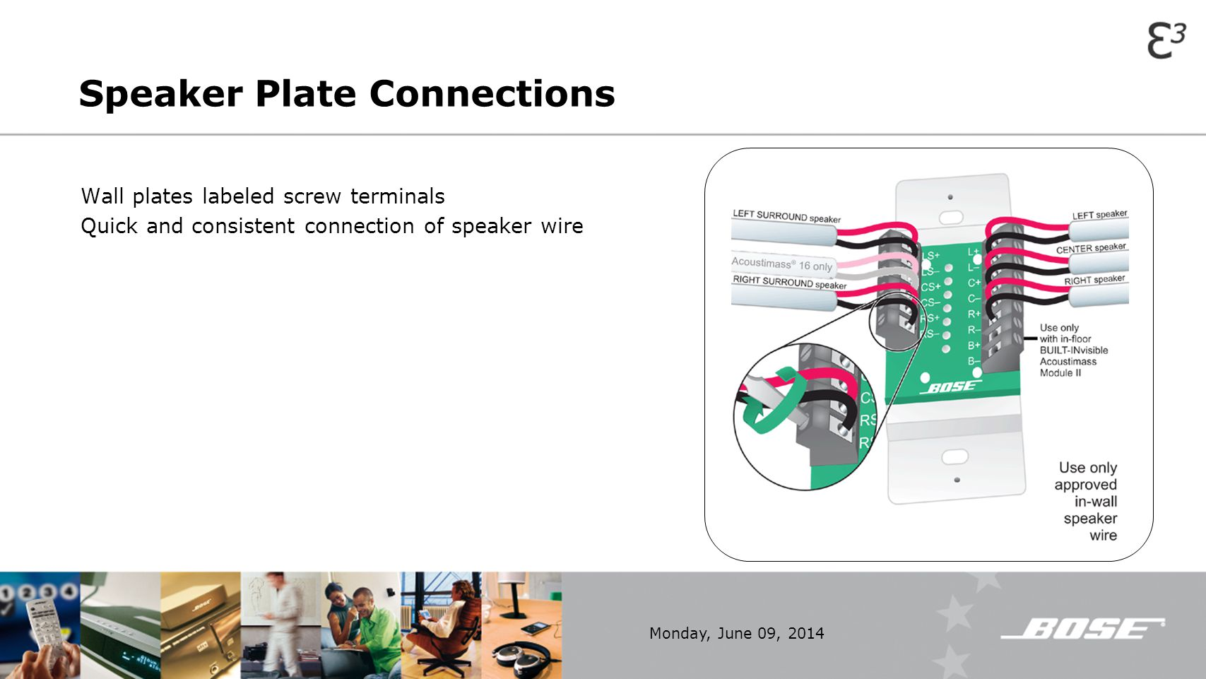 Wiring Speaker Wall Plate Bose Link Music Throughout Your Home Ppt Video Online Download Connections