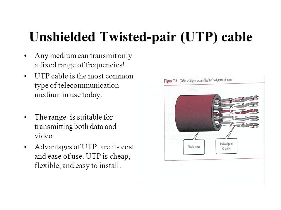 Unshielded Twisted-pair (UTP) cable