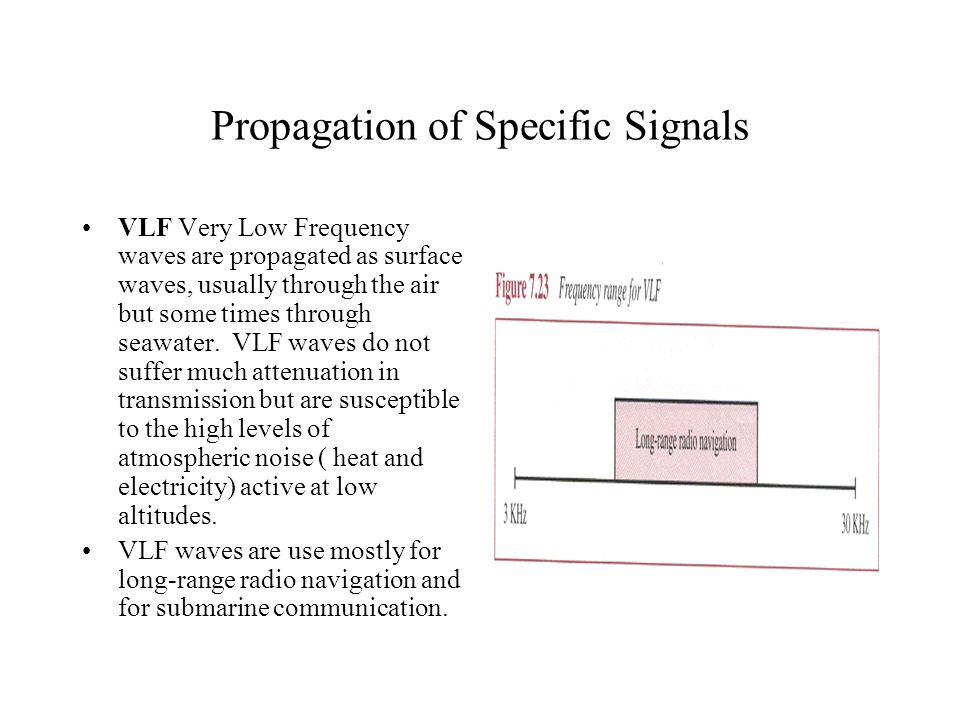 Propagation of Specific Signals