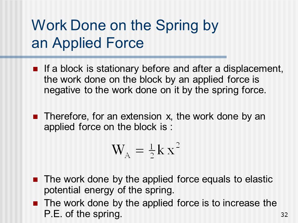 Work Done on the Spring by an Applied Force